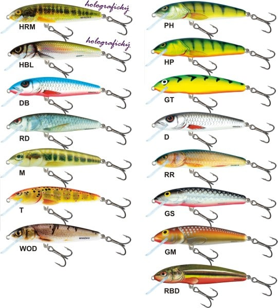 Salmo minnow M7F 7cm floating